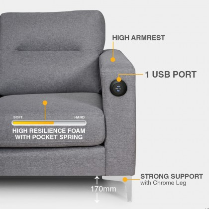 3 Seater Sofa + Stool Sofa (M7077-V) with USB Port | Water Repellent Fabric (Delivery by Own Logistic)